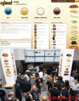 纽约一家餐厅社群加游戏的创新经营