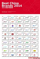 Interbrand发布2014最佳中国品牌价值排行榜