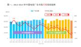 尼尔森:2015年电视市场六大趋势预测