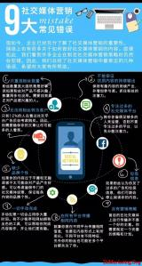 一张图看懂企业社交媒体营销常犯的9大错误