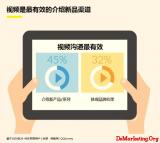 45%中国消费者更青睐观看视频了解奢侈品新品上市