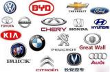 当下汽车营销七宗罪之嫉妒篇:为什么会有那么多不自量力的竞品对标?