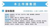 胜三《2016中国广告代理商》报告:告诉你中国到底有多少广告代理商?