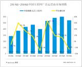 易观:2016年Q1中国互联网广告运营商市场规模达542.5亿元人民币