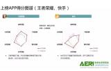 报告:腾讯5月中国Android生态大数据出炉,直播、音乐类APP表现突出