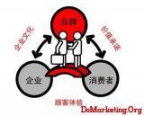 互联网经济下,品牌定位真的一文不值?