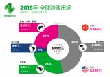 中国游戏品牌如何利用好莱坞名人效应玩转全球游戏业?
