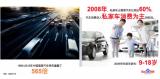 关于汽车品牌报告:年轻化是刚需,看 90 后如何颠覆汽车消费