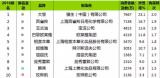 凯度:中国美妆最新市场趋势报告