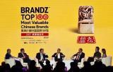 BrandZ™ 2017最具价值中国品牌100强:BAT变TAB