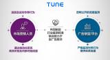 全球移动营销专家TUNE揭晓2017全新反广告欺诈解决方案