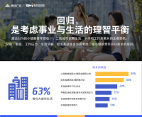 《腾讯2019小镇新青年研究报告》正式发布