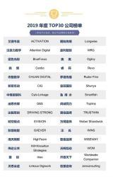 中国国际公共关系协会发布2019年度榜单